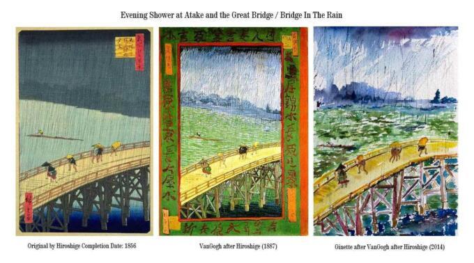 tiga lukisan hujan Hiroshige – Van Gogh – Ginette