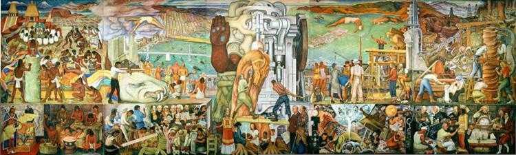 Los Tres Grandes: Tiga Pilar Gerakan Mural Meksiko 17 Gerakan Mural Meksiko